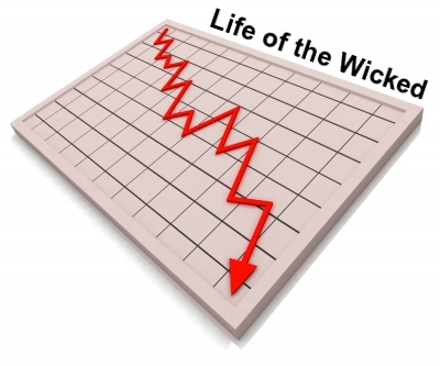 THE WICKED WILL NOT PROSPER