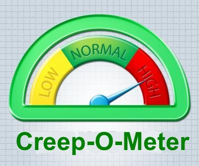 CLOWNS: Creep-O-Meter
